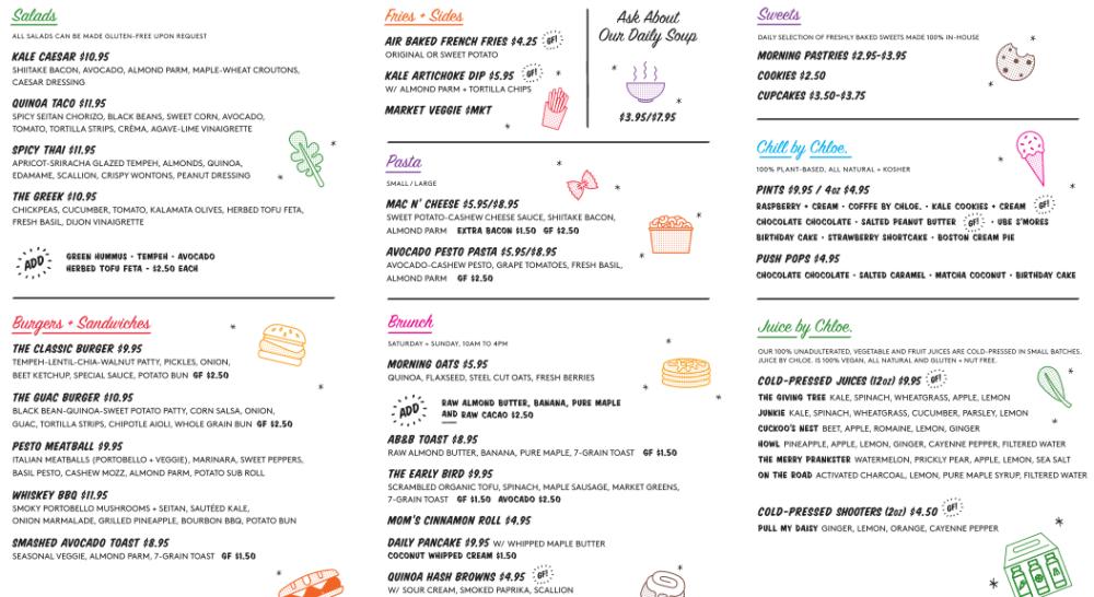 menu by chloe